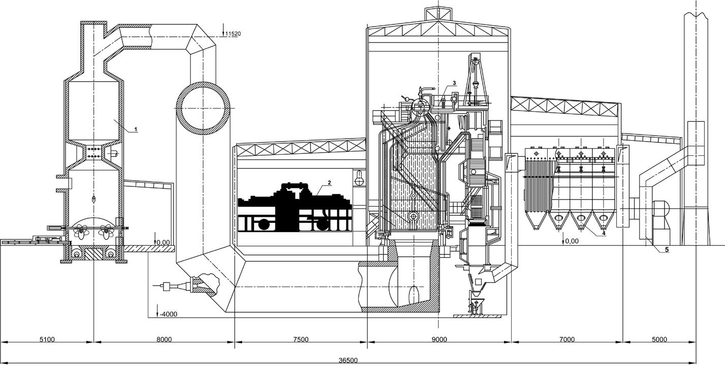 Поперечный разрез завода по автотермической переработке отходов
